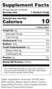 Iaso Tea Instant With Hemp Nutrition Facts